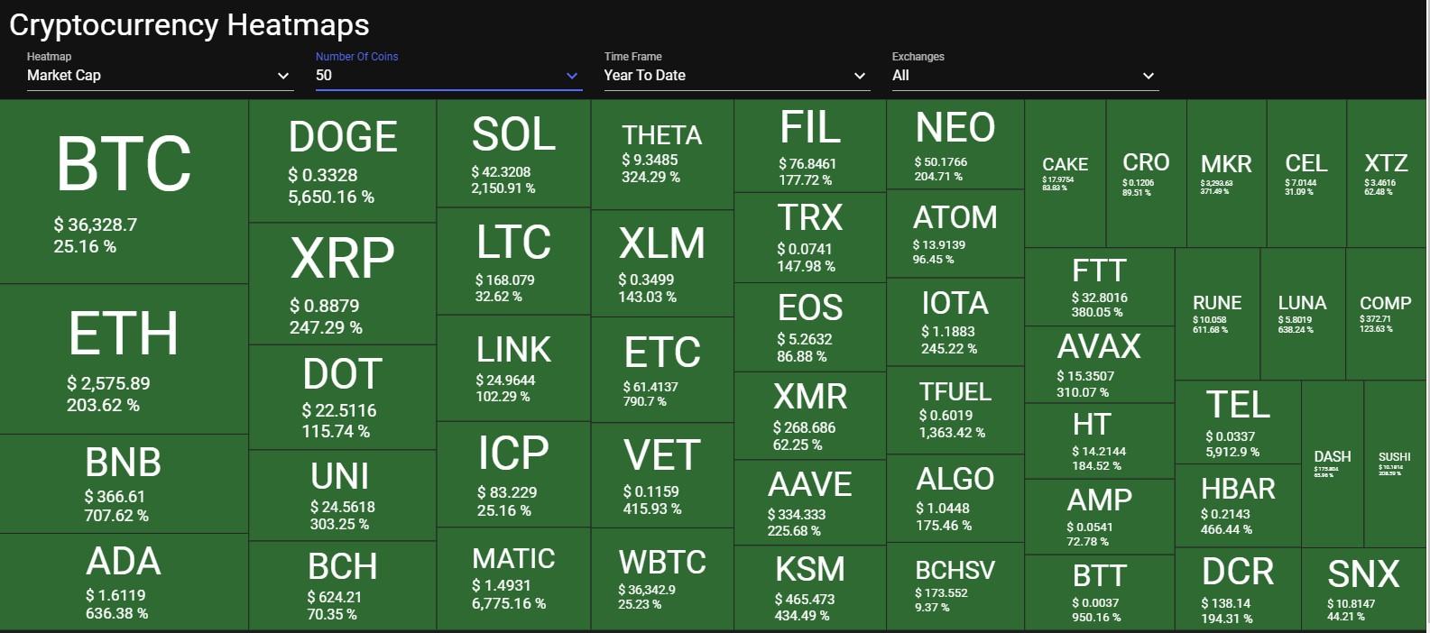 jae bitcoin trade