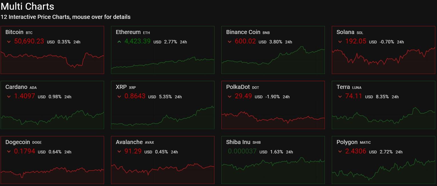 multicharts crypto